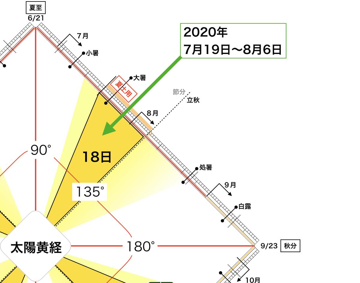 f:id:maryuchian:20200628204536j:plain