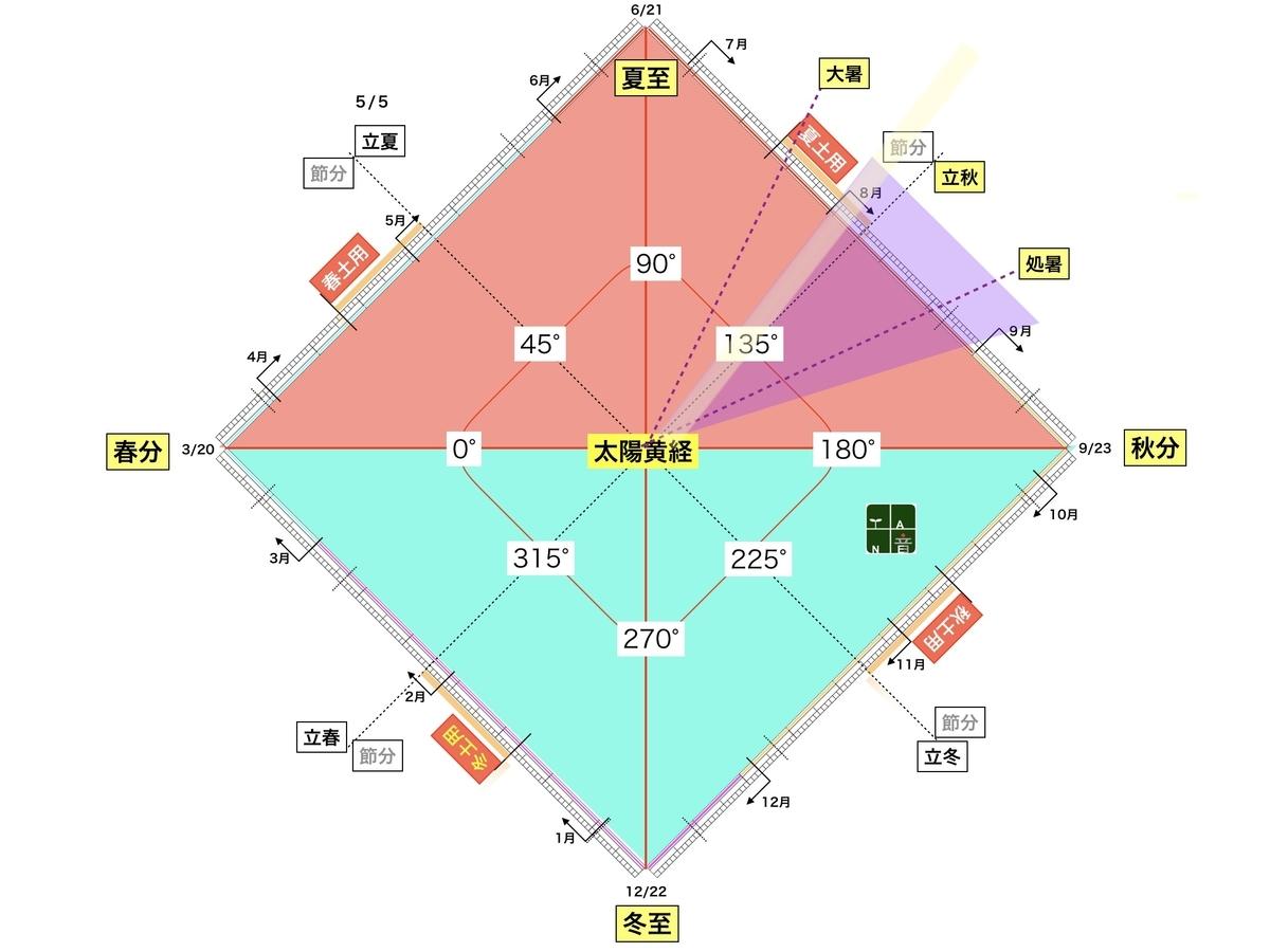 f:id:maryuchian:20200801102449j:plain