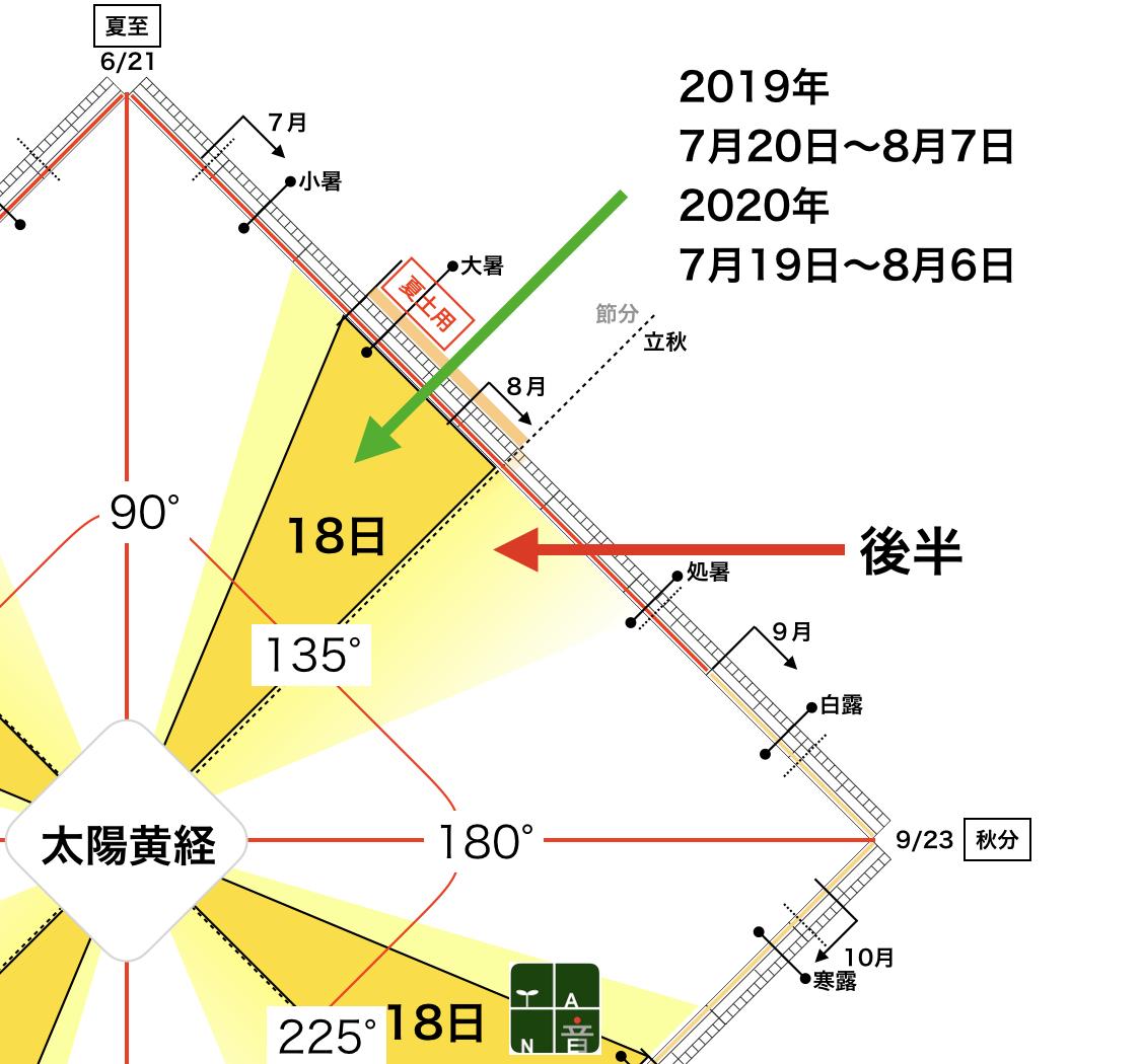 f:id:maryuchian:20200809232230j:plain
