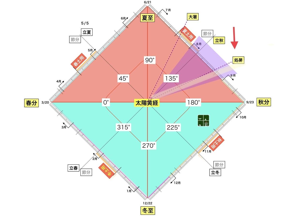 f:id:maryuchian:20200822001236j:plain