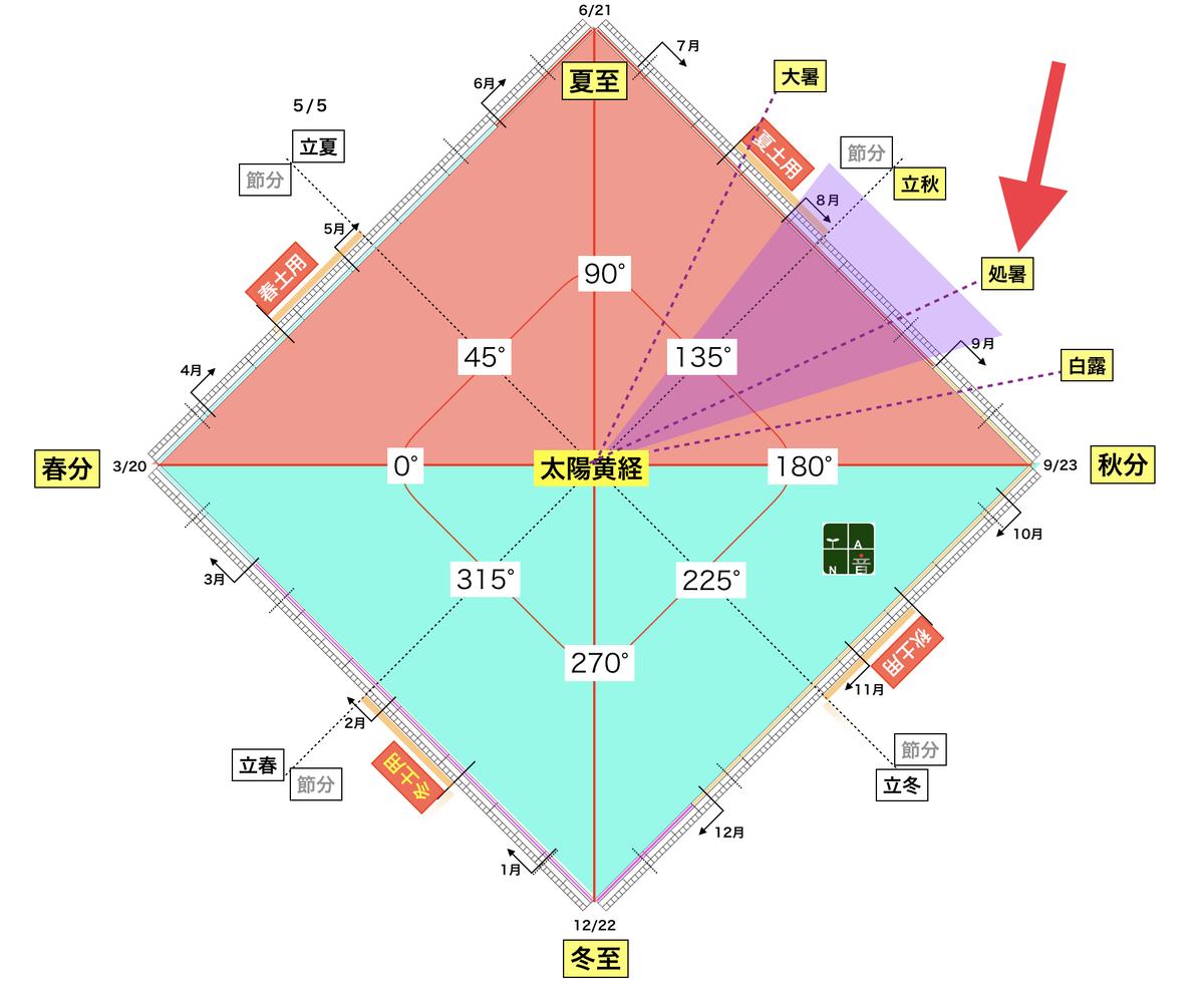 f:id:maryuchian:20200823064751j:plain