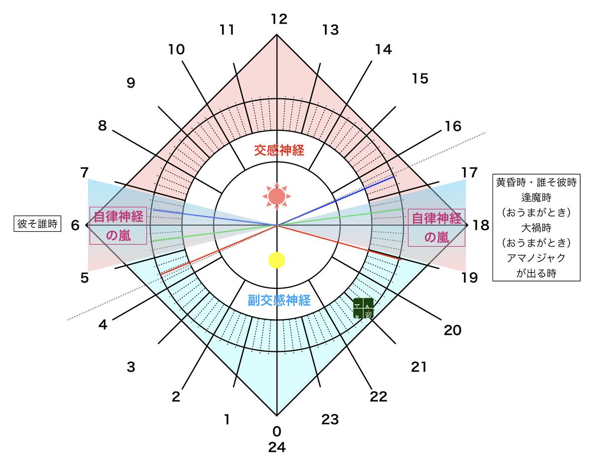 f:id:maryuchian:20201003084921j:plain