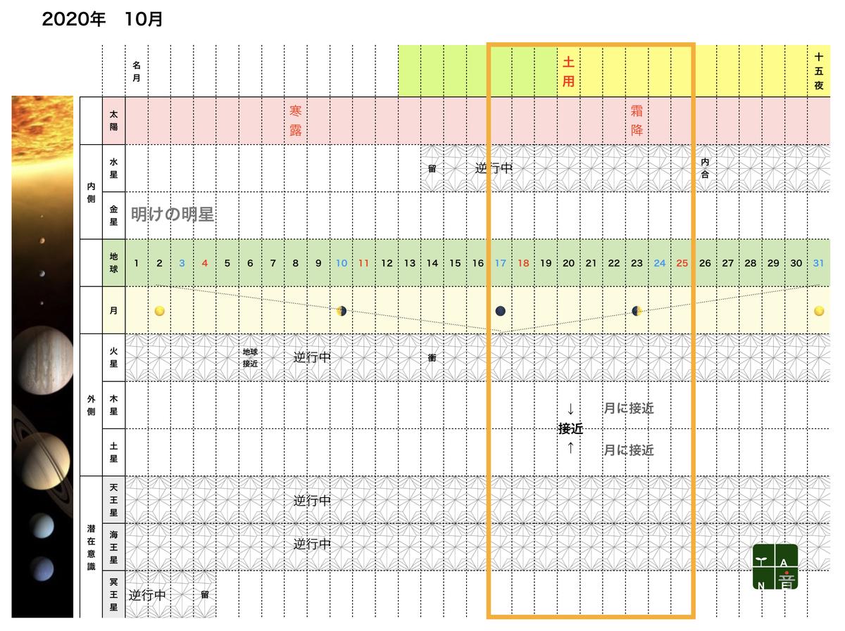 f:id:maryuchian:20201017103347j:plain