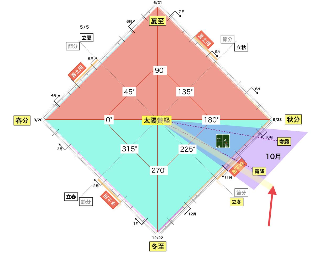 f:id:maryuchian:20201024083919j:plain
