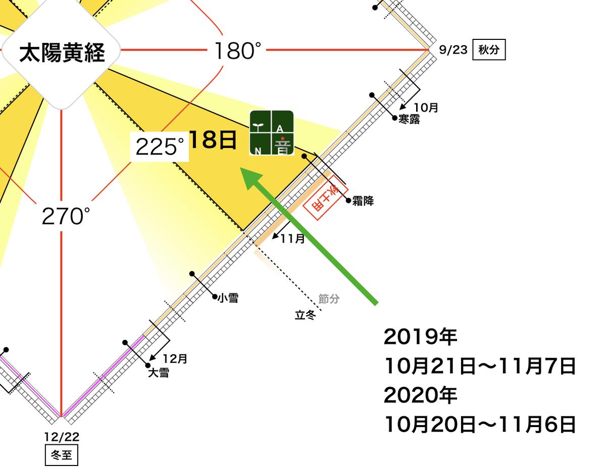 f:id:maryuchian:20201024084220j:plain