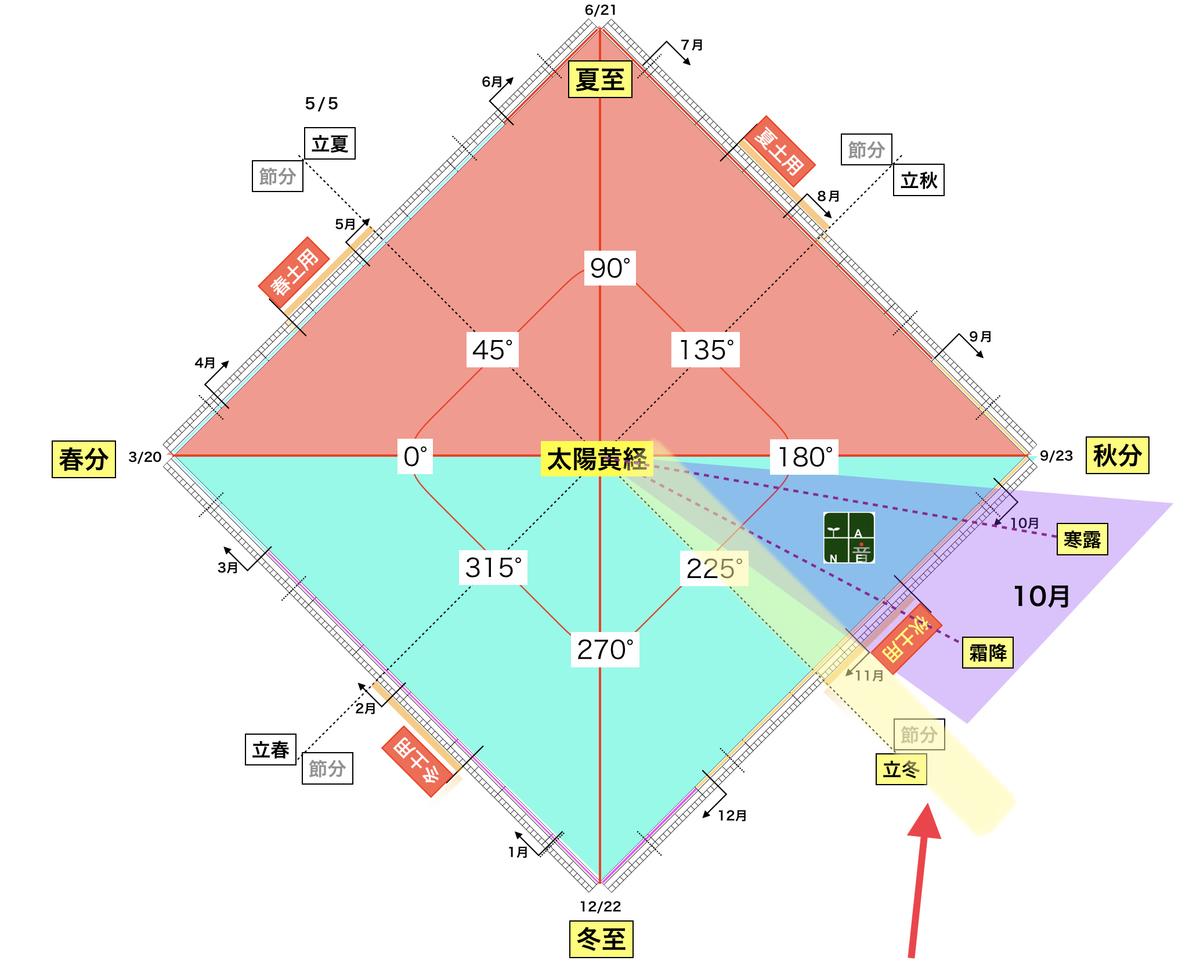 f:id:maryuchian:20201101074644j:plain