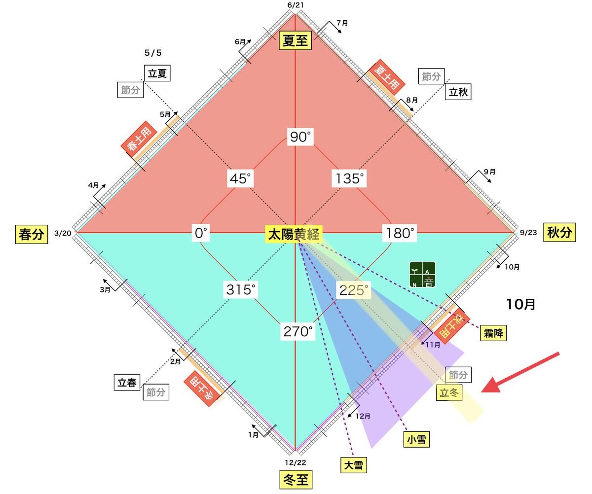 f:id:maryuchian:20201106120204j:plain