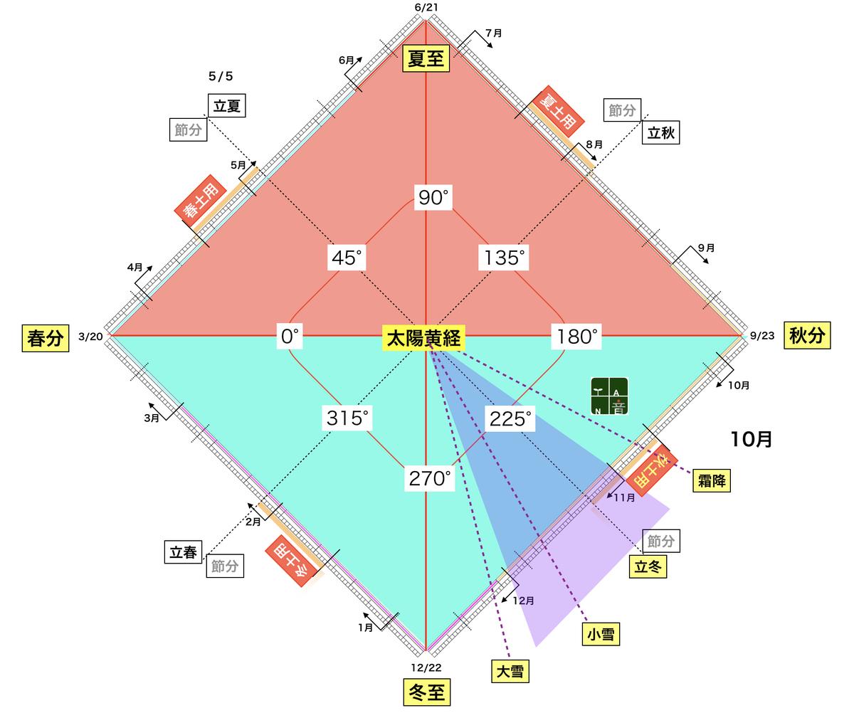 f:id:maryuchian:20201109104805j:plain