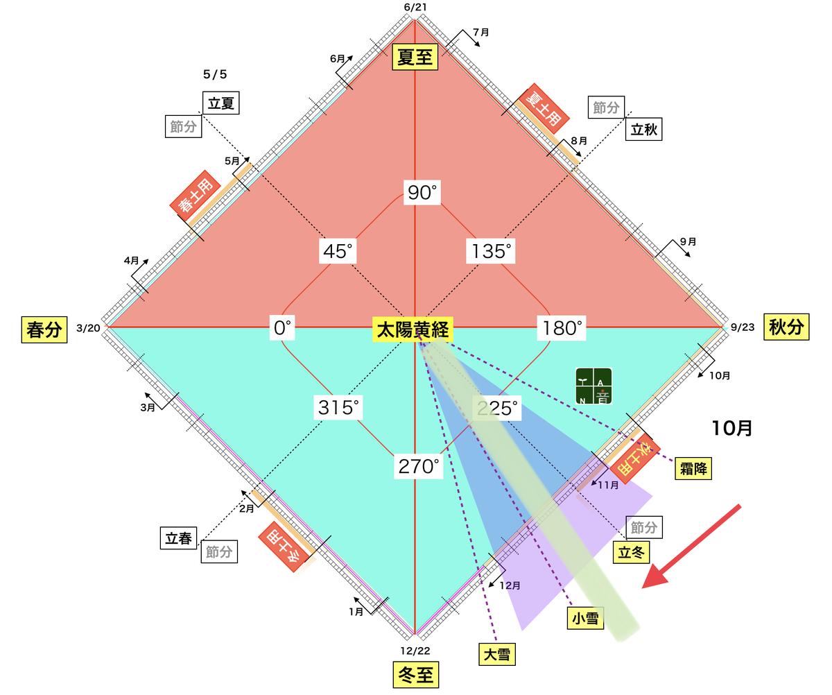 f:id:maryuchian:20201113064119j:plain