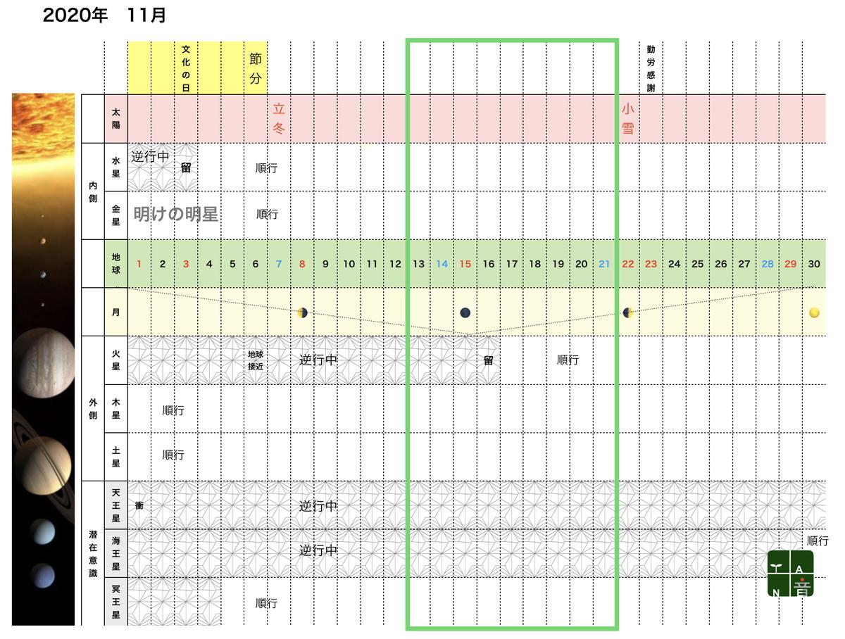 f:id:maryuchian:20201113064251j:plain