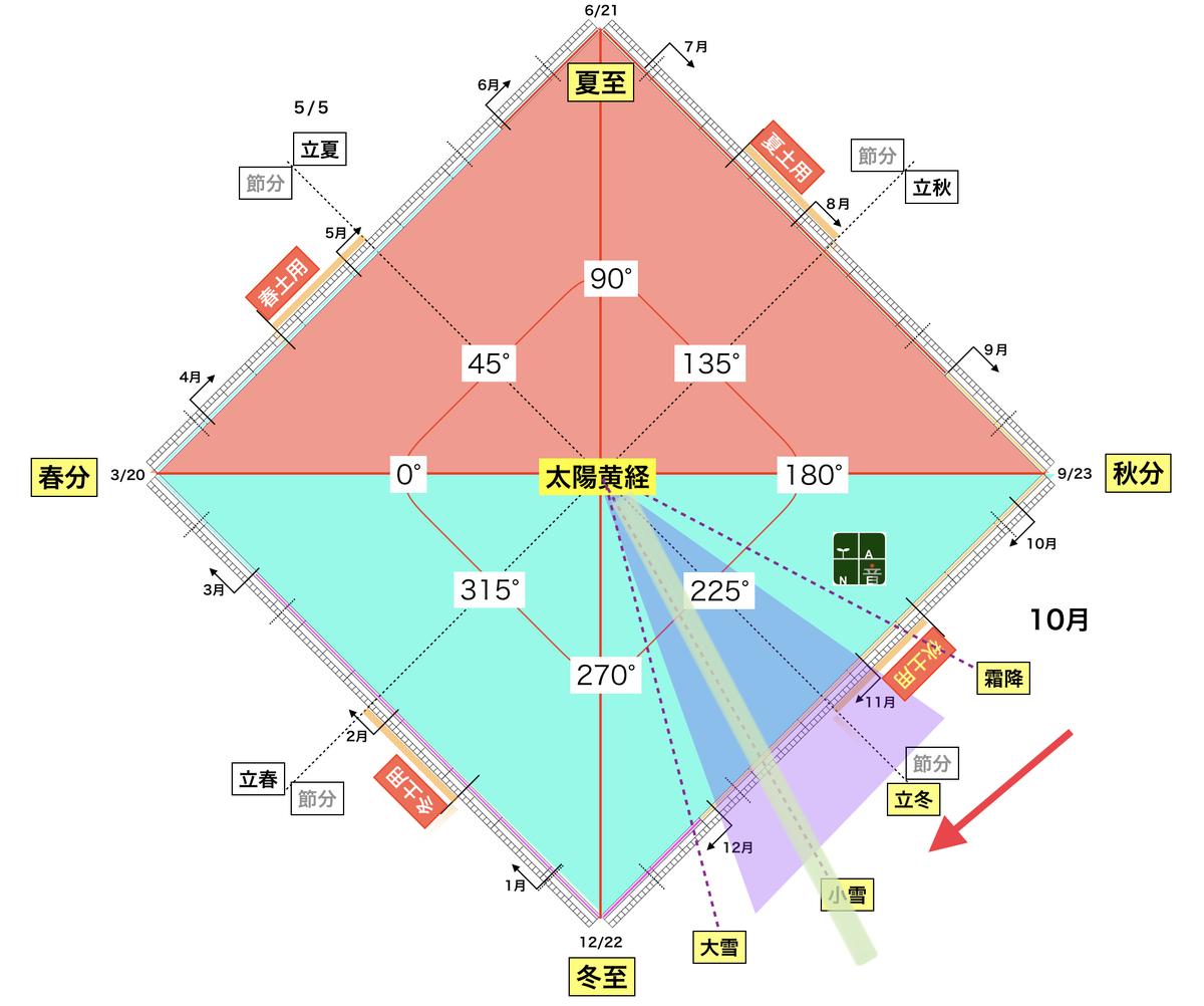 f:id:maryuchian:20201120065842j:plain