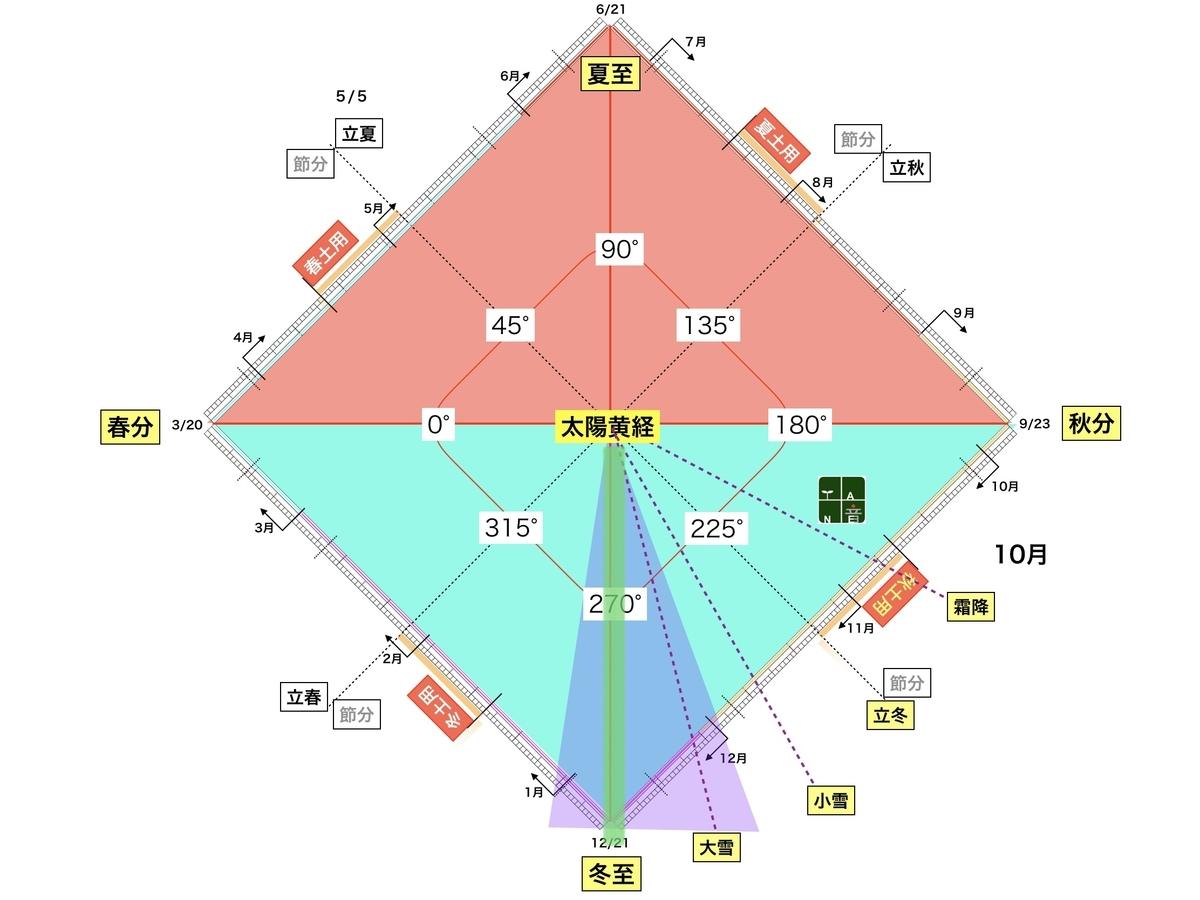 f:id:maryuchian:20201217220257j:plain