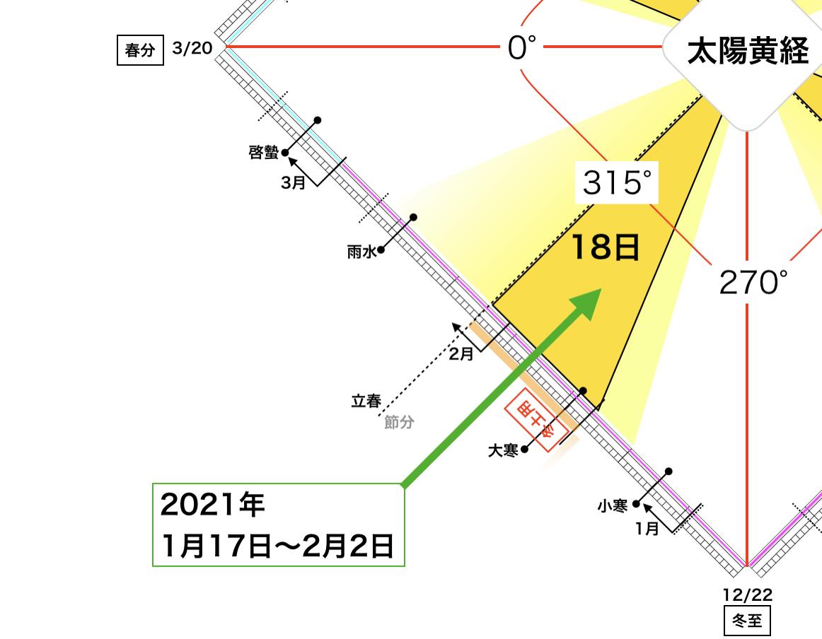 f:id:maryuchian:20210108215134j:plain