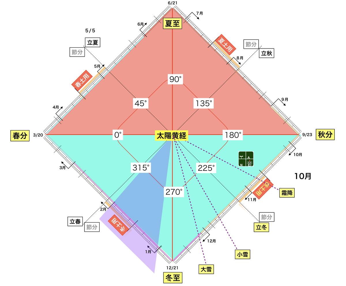 f:id:maryuchian:20210108234111j:plain