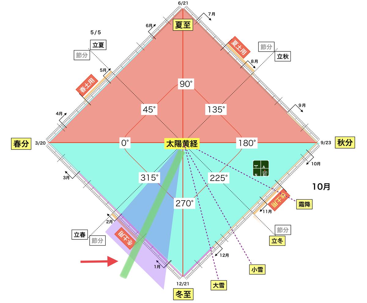 f:id:maryuchian:20210115084451j:plain