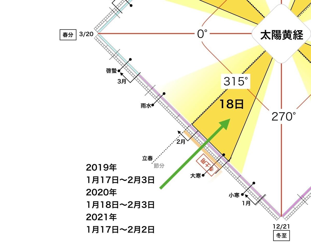 f:id:maryuchian:20210122211934j:plain