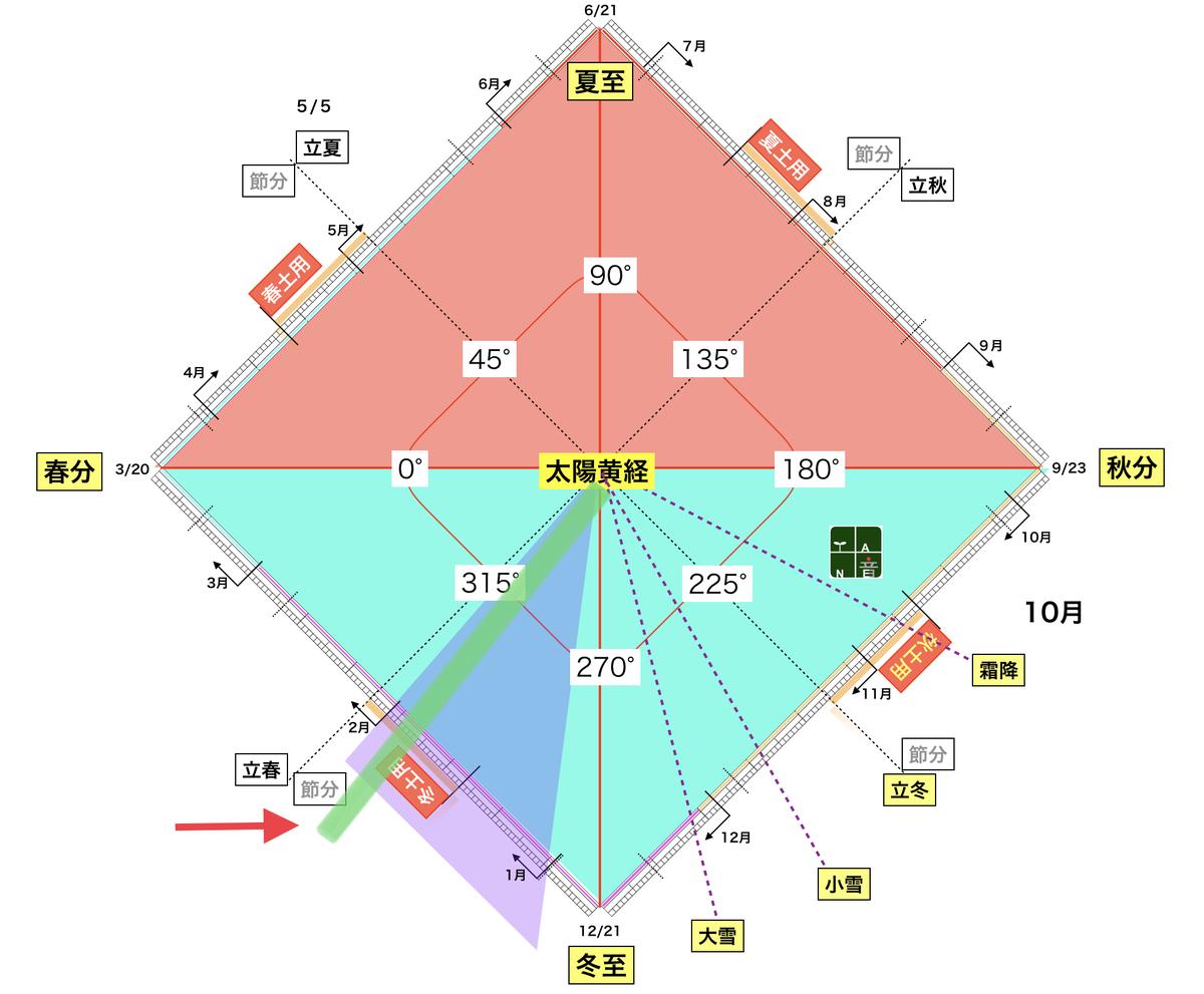 f:id:maryuchian:20210122224340j:plain