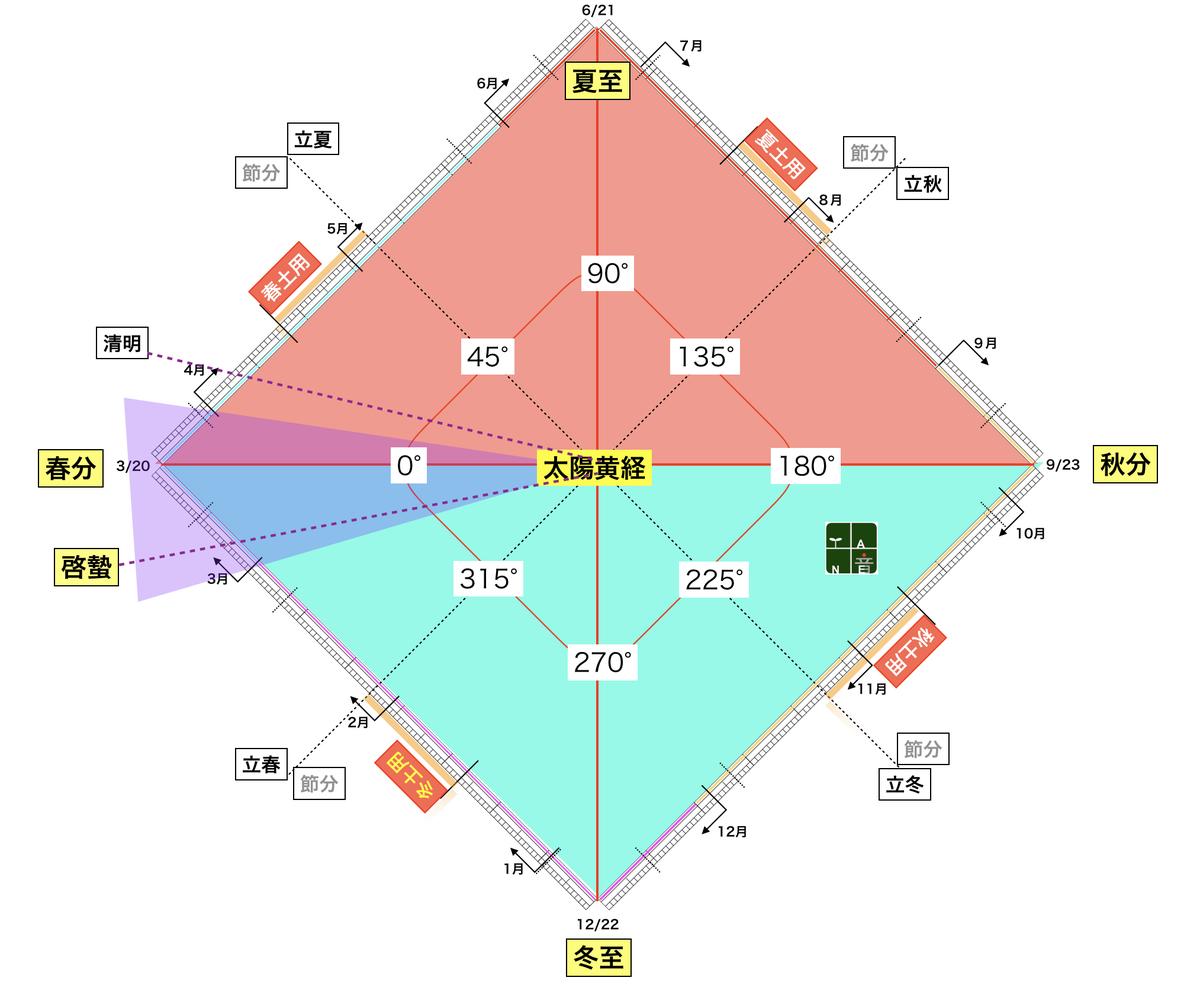 f:id:maryuchian:20210226070540j:plain