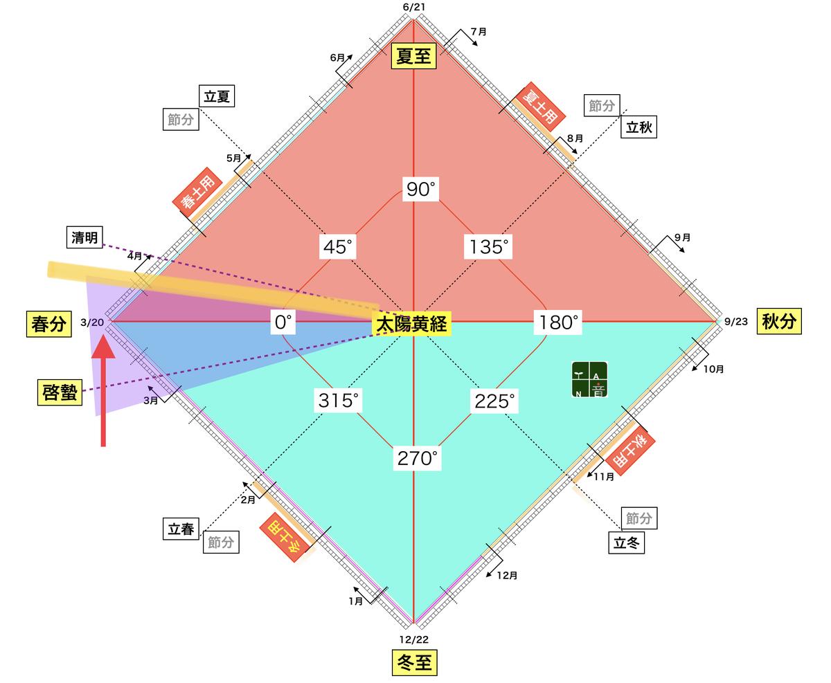 f:id:maryuchian:20210327205752j:plain