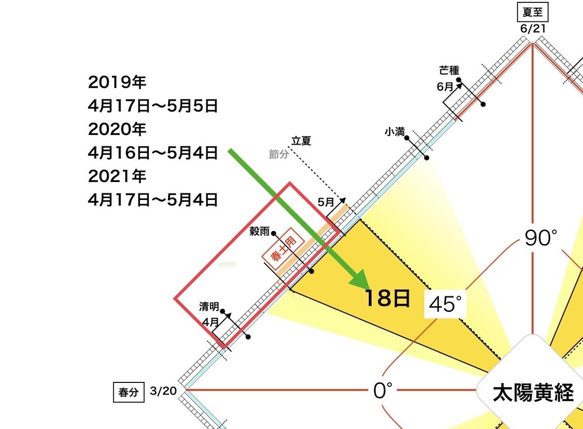 f:id:maryuchian:20210403204446j:plain