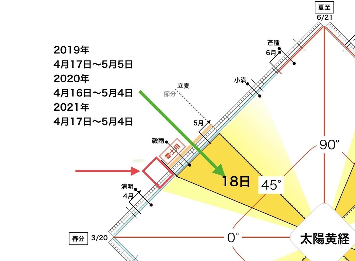 f:id:maryuchian:20210408085840j:plain