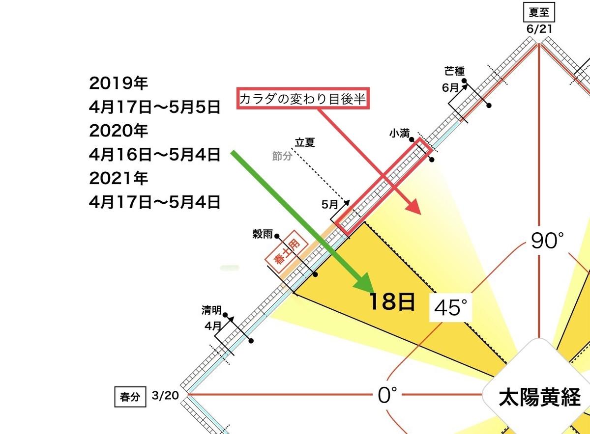 f:id:maryuchian:20210429214925j:plain