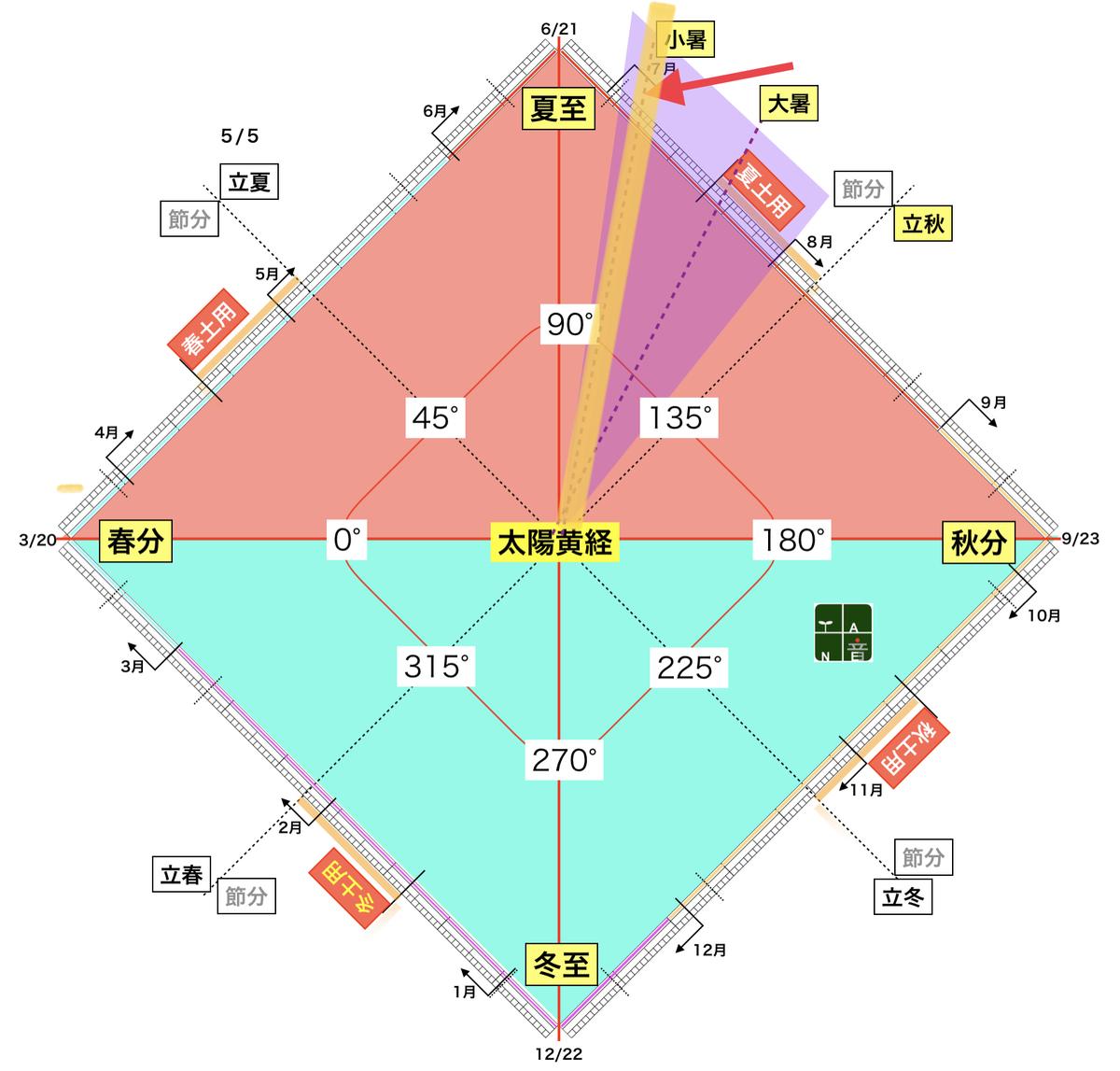 f:id:maryuchian:20210704091930j:plain