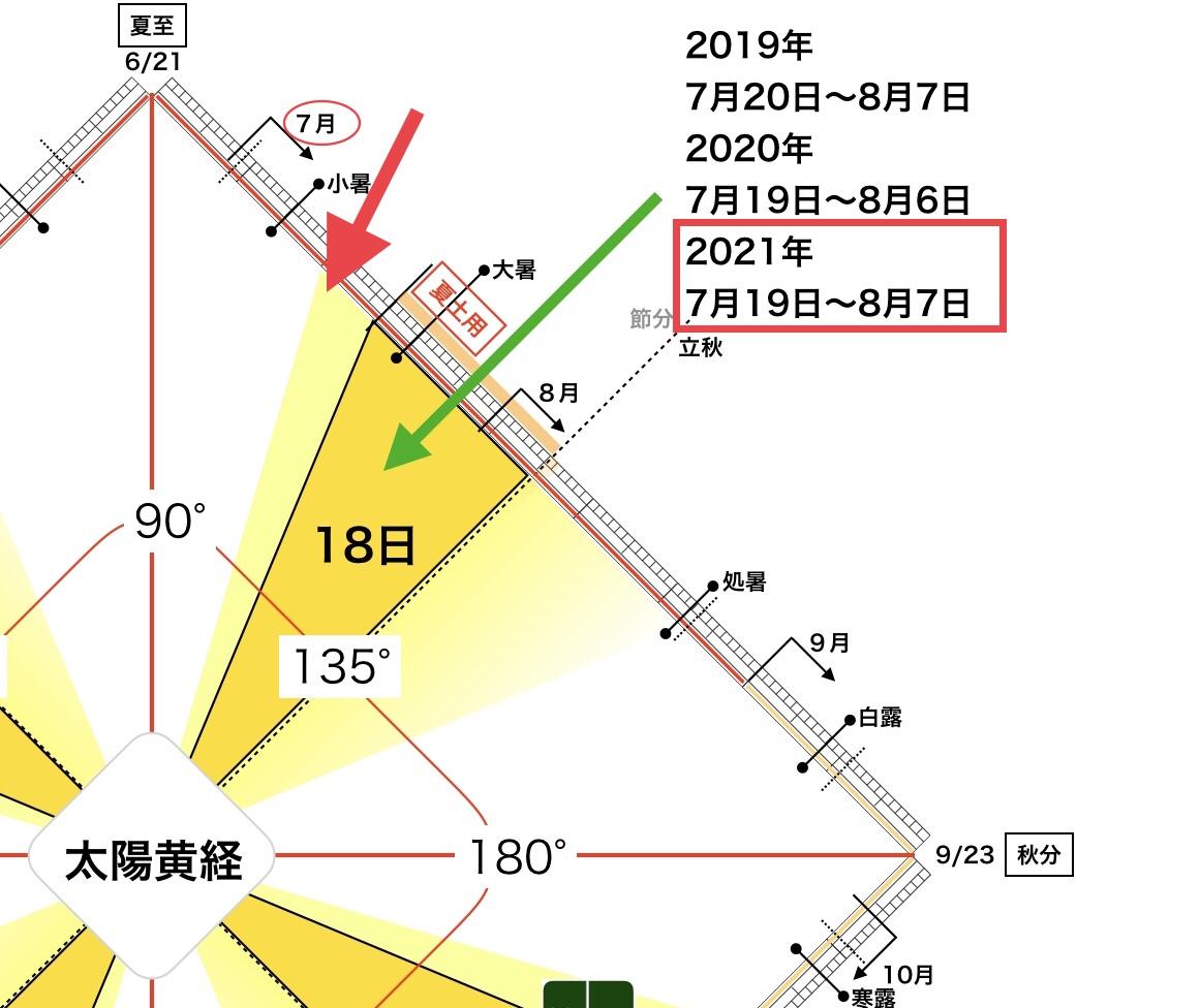 f:id:maryuchian:20210704112423j:plain