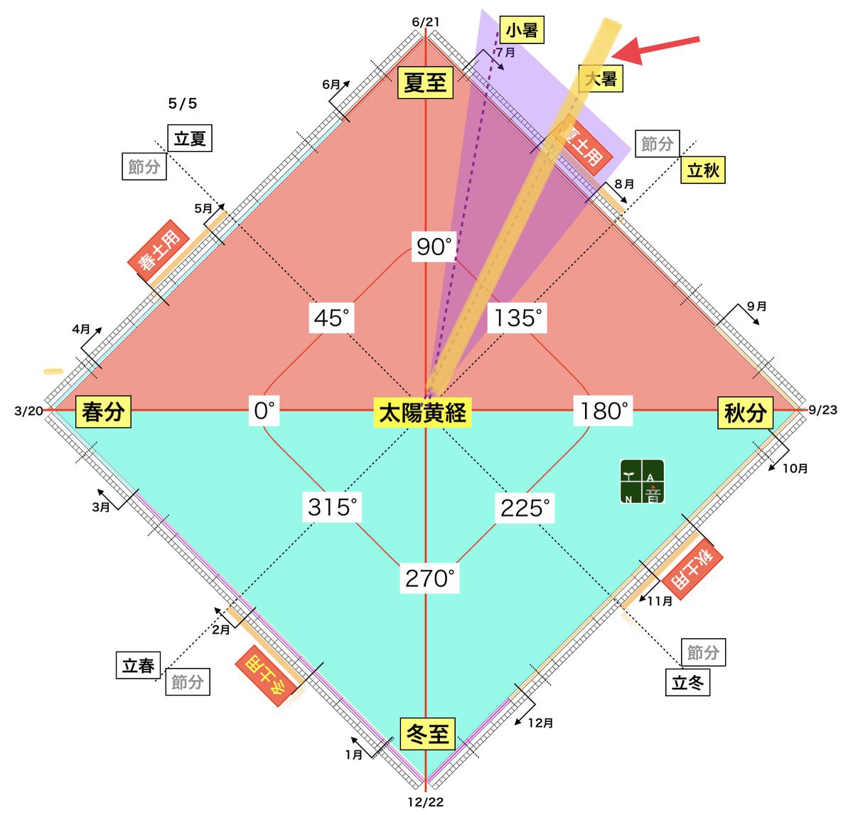 f:id:maryuchian:20210719072402j:plain