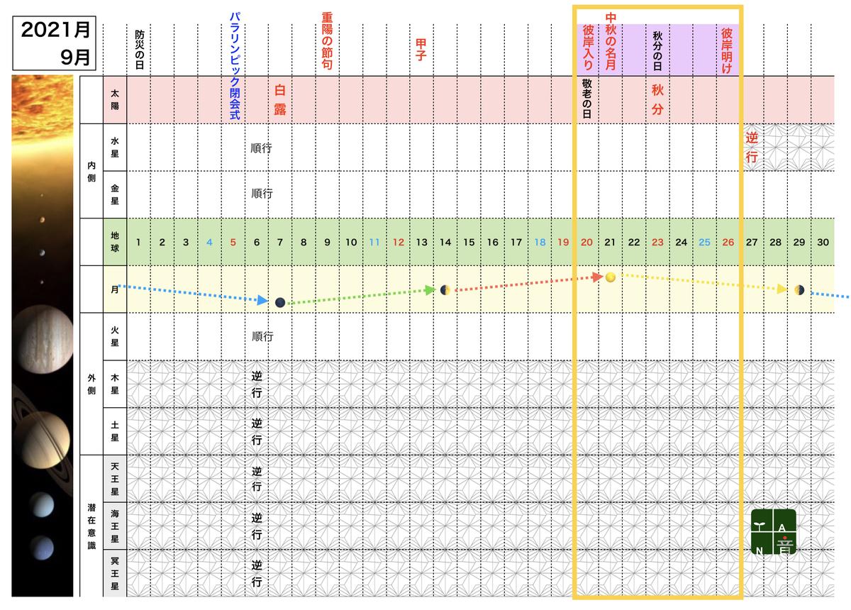 f:id:maryuchian:20210919215231j:plain