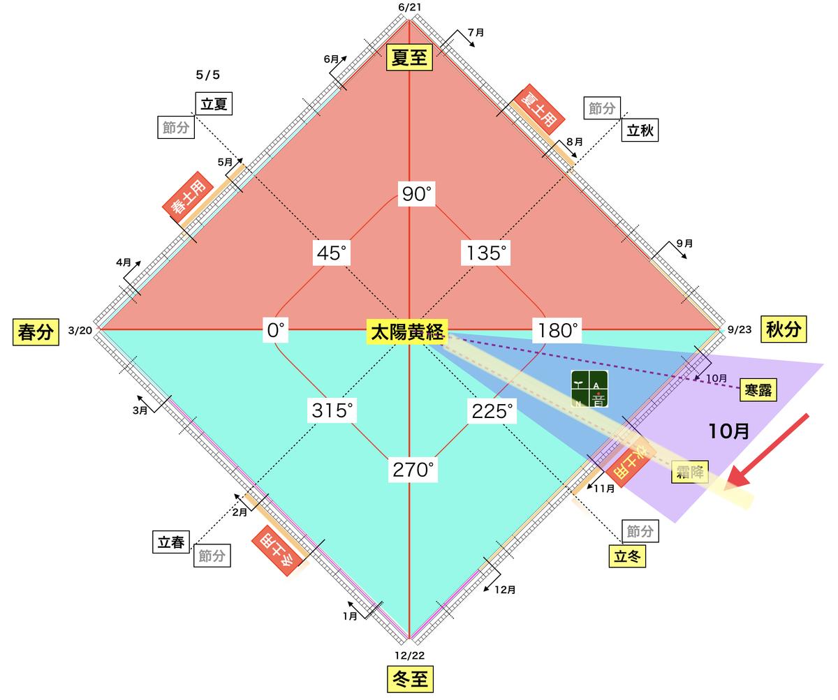 f:id:maryuchian:20211017105853j:plain