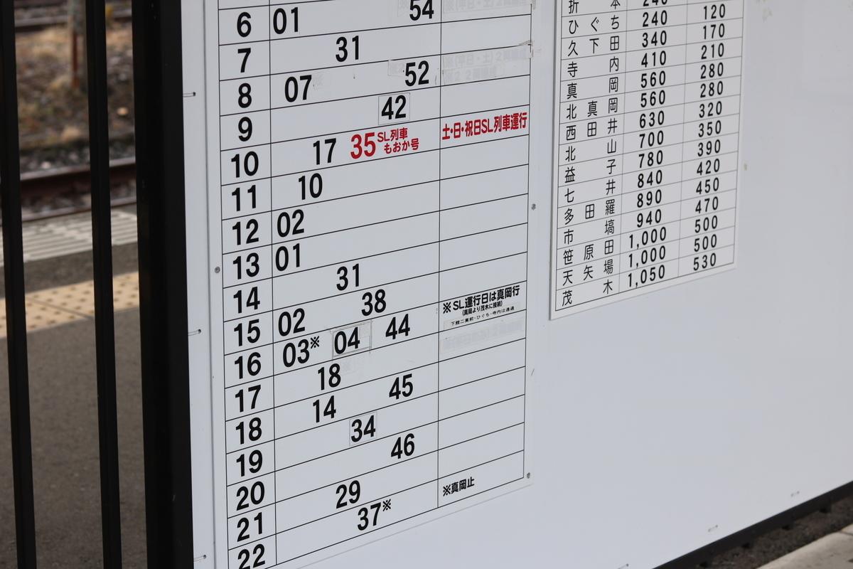 f:id:masa-tetsudo:20200509112124j:plain