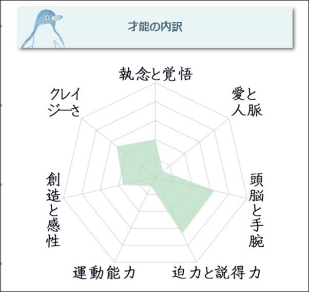 seikaku170903d