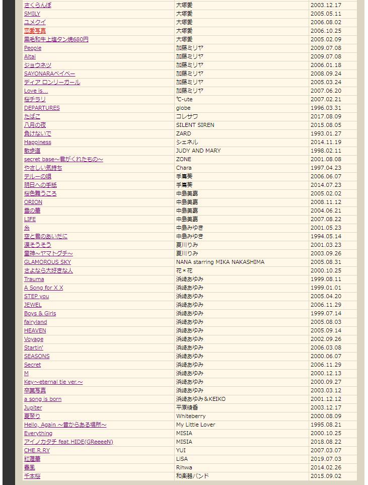 f:id:masa19569810303:20200915012413p:plain