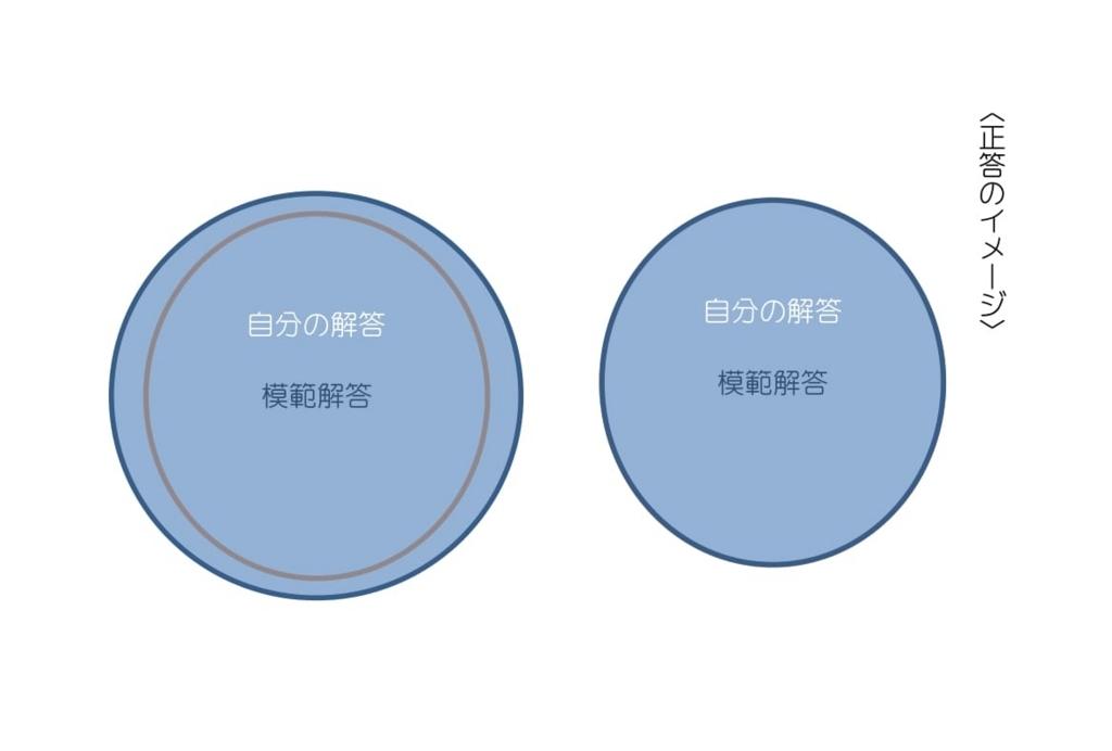 f:id:masa2001to2002:20170828025622j:plain