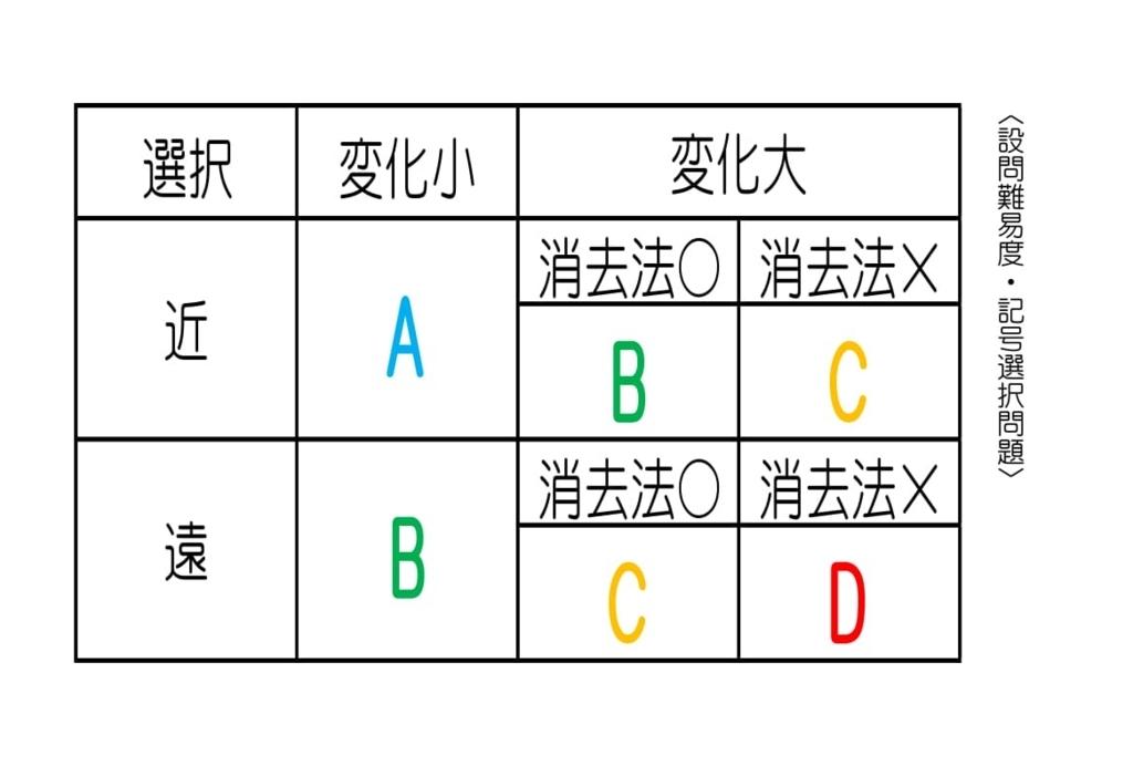 f:id:masa2001to2002:20170902074648j:plain