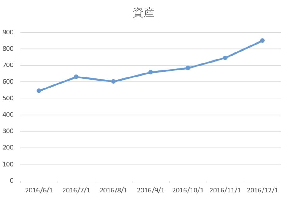 2016-12-asset