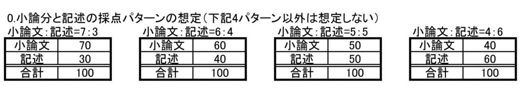 f:id:masa_mn:20170122155939j:plain
