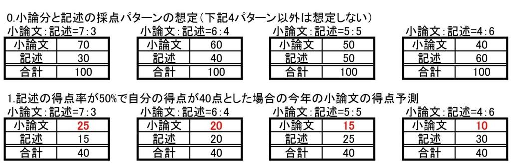 f:id:masa_mn:20170122160101j:plain