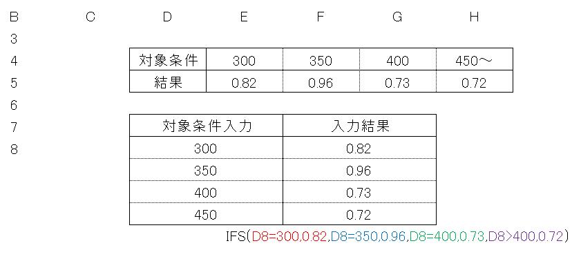 f:id:masa_mn:20170701110120p:plain