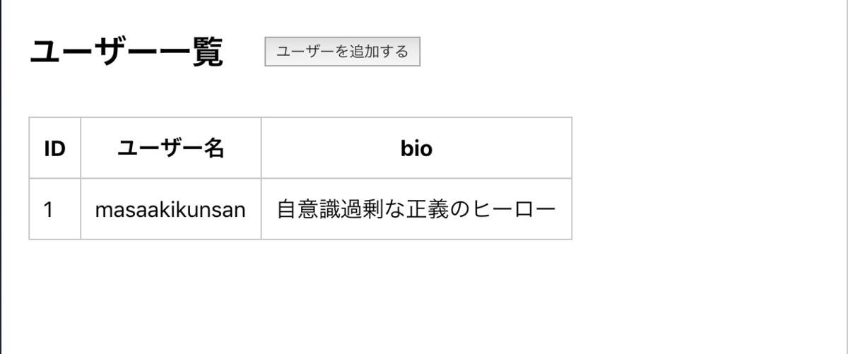 f:id:masaakikunsan:20190416185539p:plain