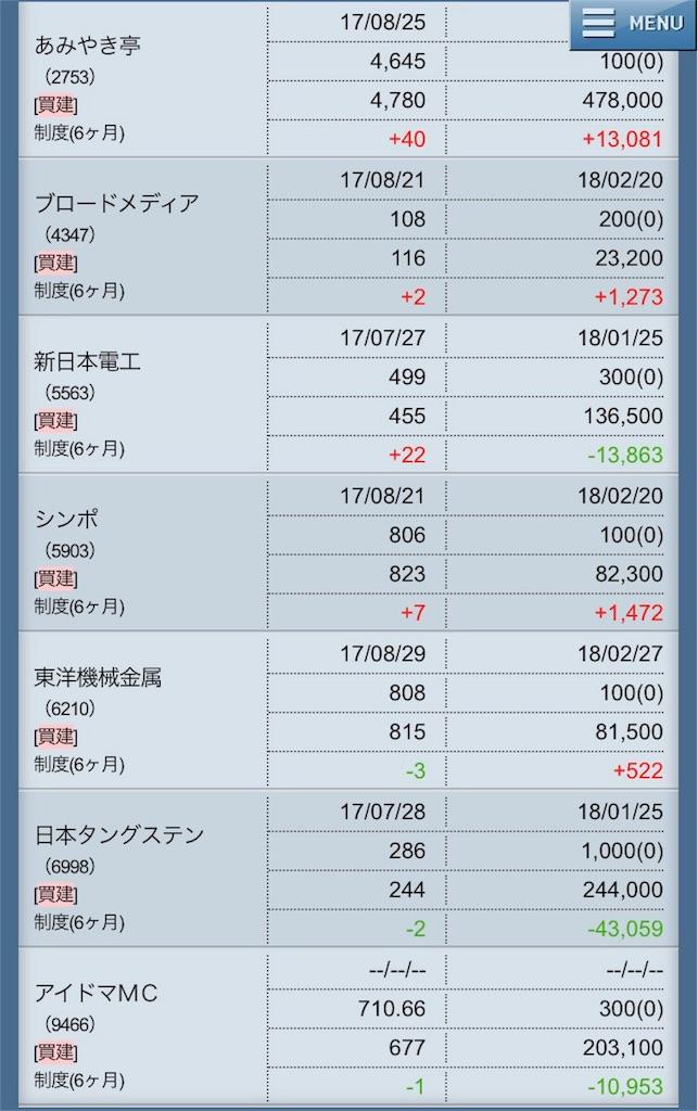 f:id:masaakiogawa0512:20170831235356j:image