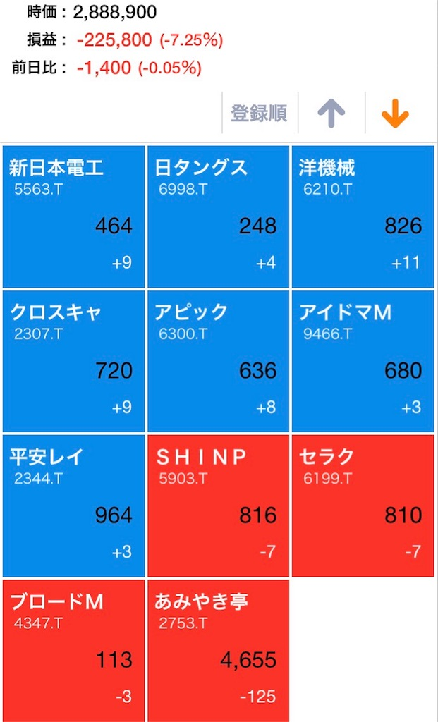 f:id:masaakiogawa0512:20170902141740j:image