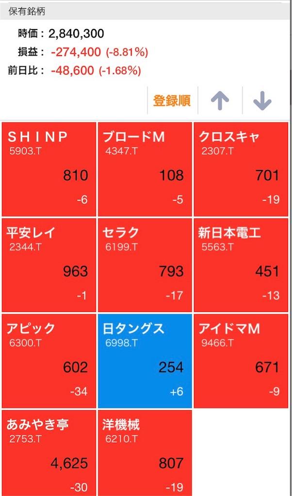 f:id:masaakiogawa0512:20170904165010j:image