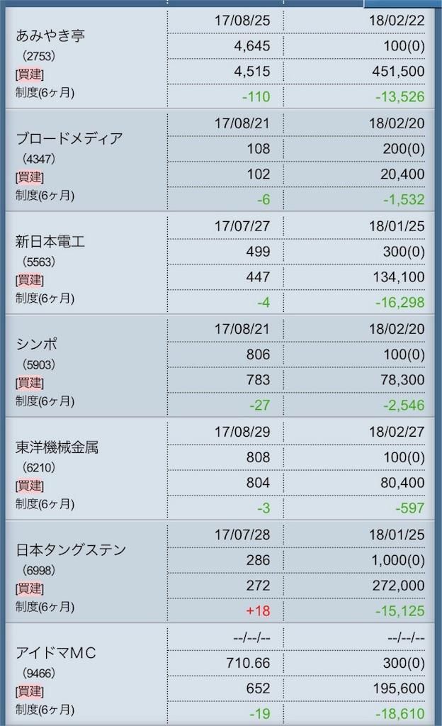 f:id:masaakiogawa0512:20170905165148j:image
