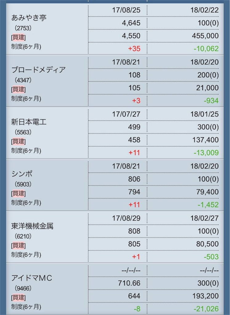 f:id:masaakiogawa0512:20170906165221j:image