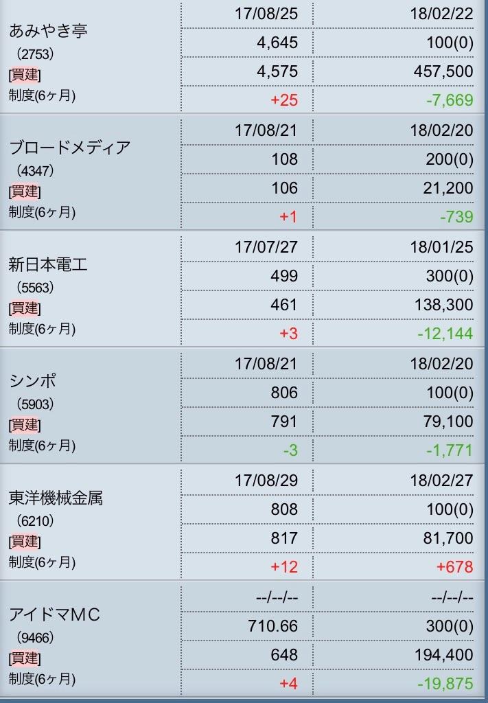 f:id:masaakiogawa0512:20170907152536j:image