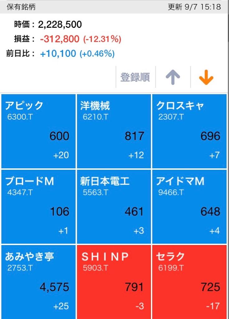 f:id:masaakiogawa0512:20170907152558j:image