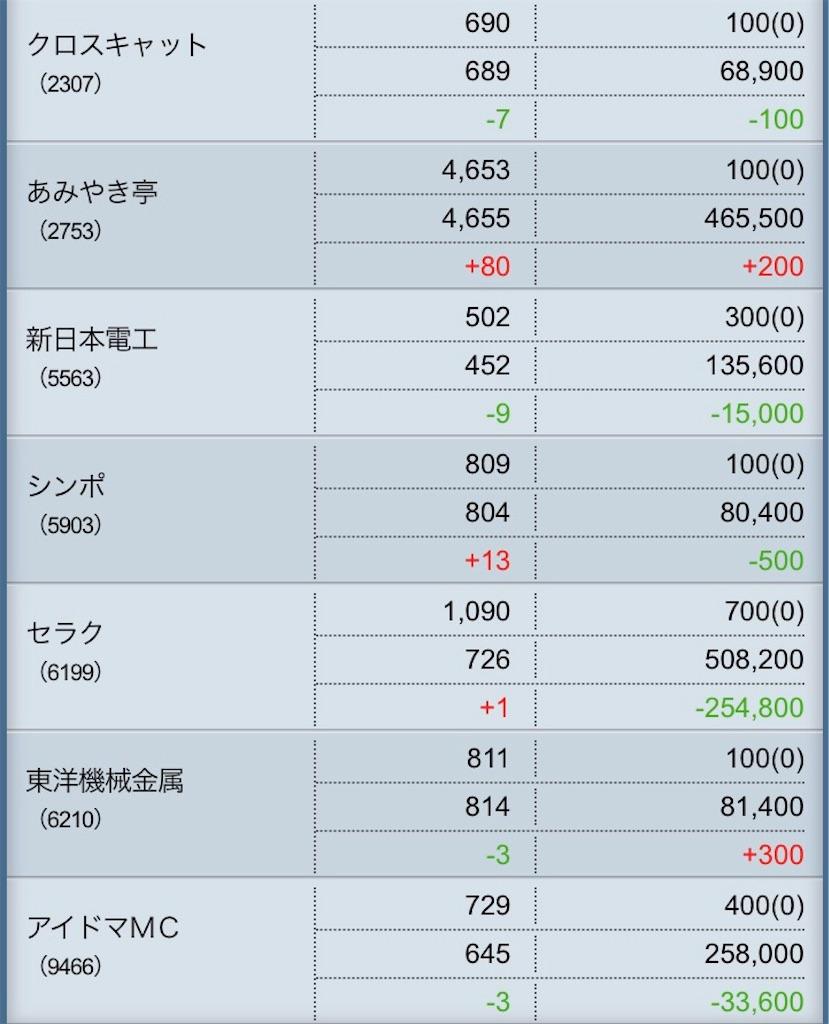 f:id:masaakiogawa0512:20170908165407j:image