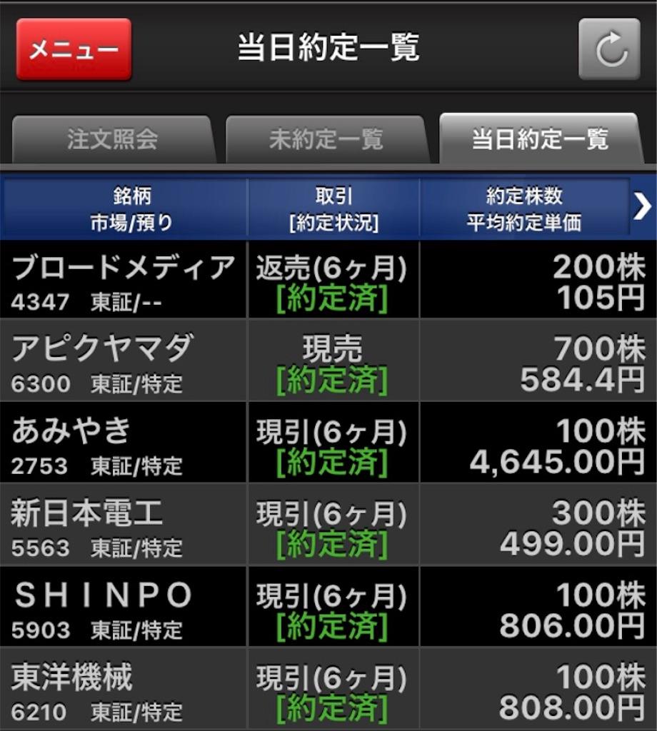 f:id:masaakiogawa0512:20170909001313j:image